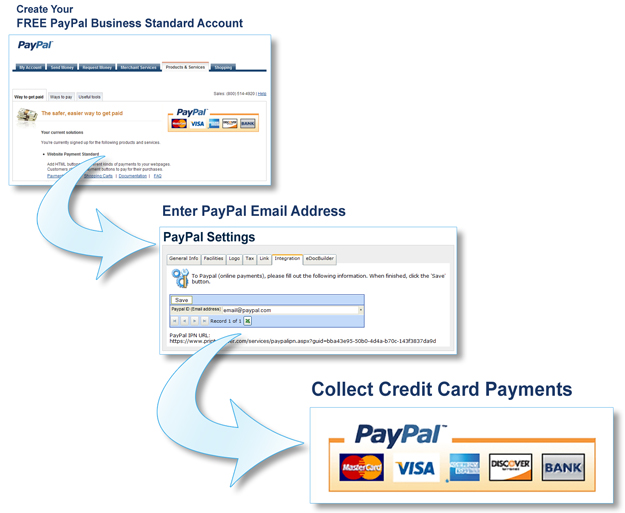 how to start a paypal account without a credit card